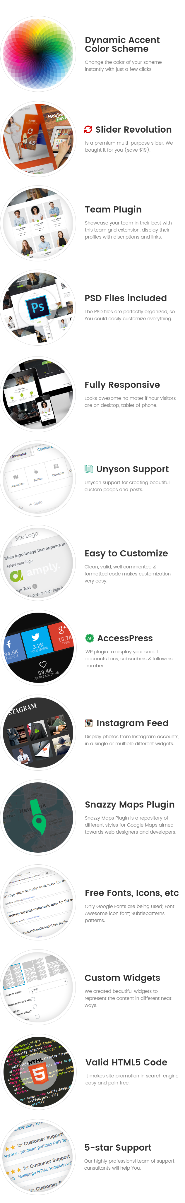 Amply - Digital Business WordPress Theme