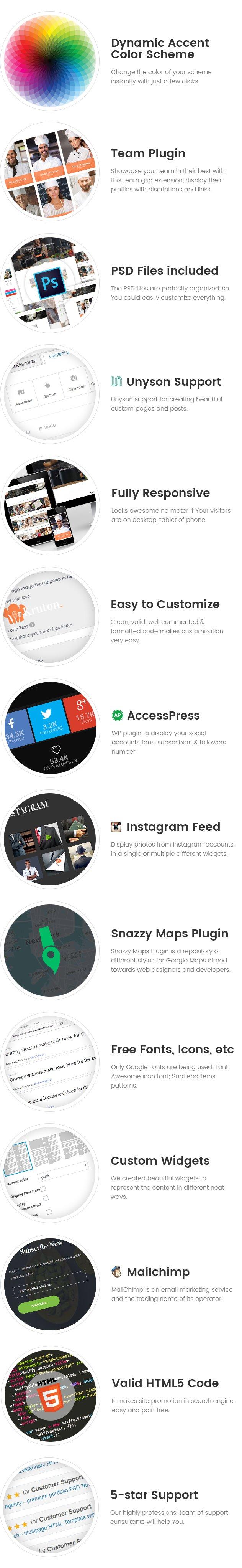 Kruton – – Bakeshop and Restaurant WordPress Theme.