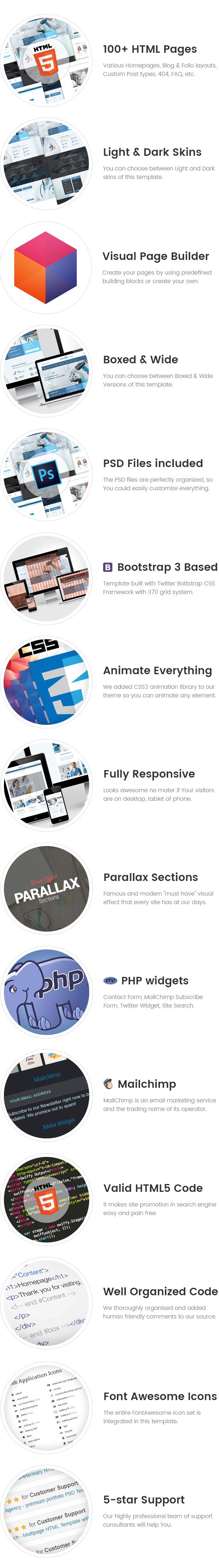 Valeo - Health Center, Clinic and Hospital HTML Template with Builder