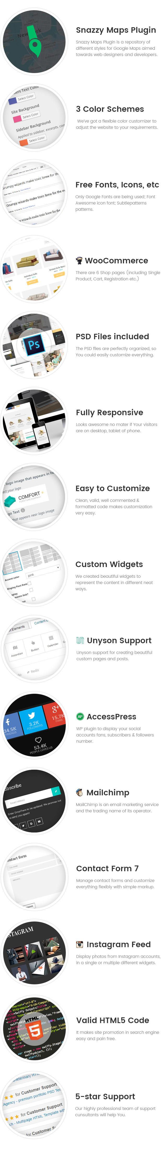 Comfort+ - Furniture/Interior Design WordPress theme