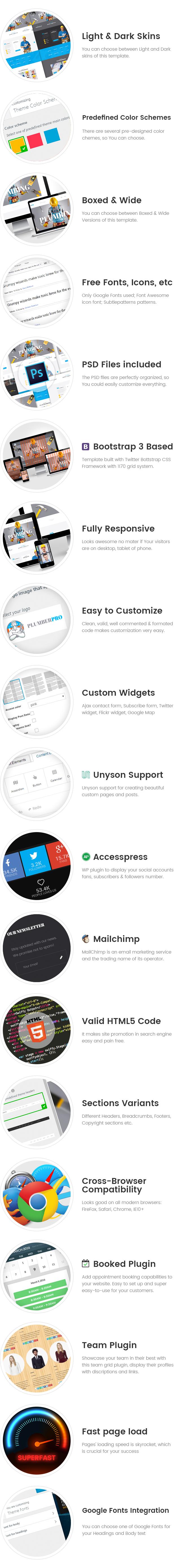 PlumberPlus - Handyman/Plumber Service WordPress Theme